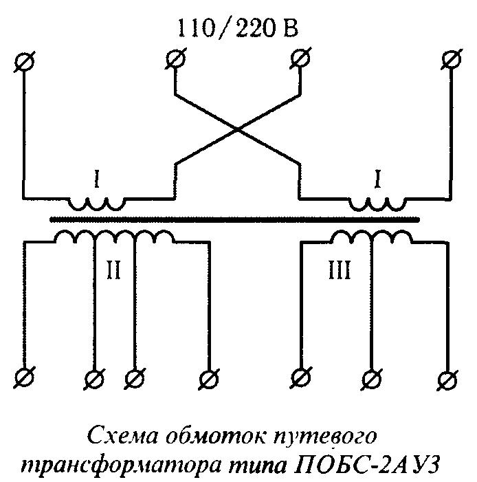 Поздравление для учительницы русского языка с днем рождения