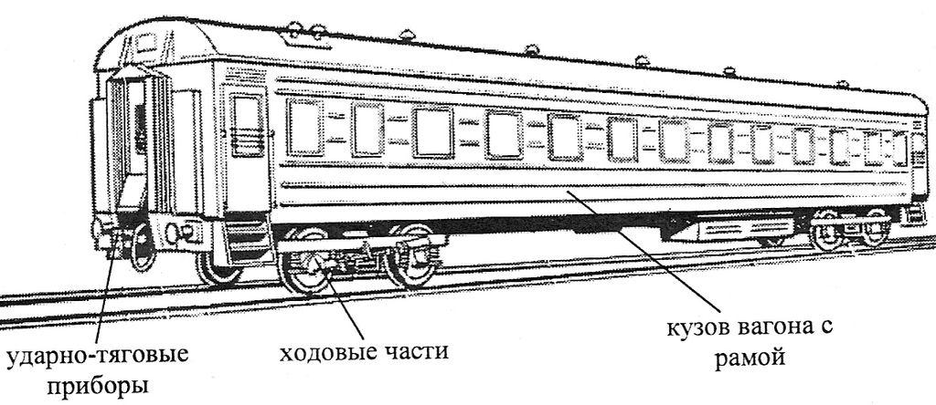 инструкция по соединению поездов