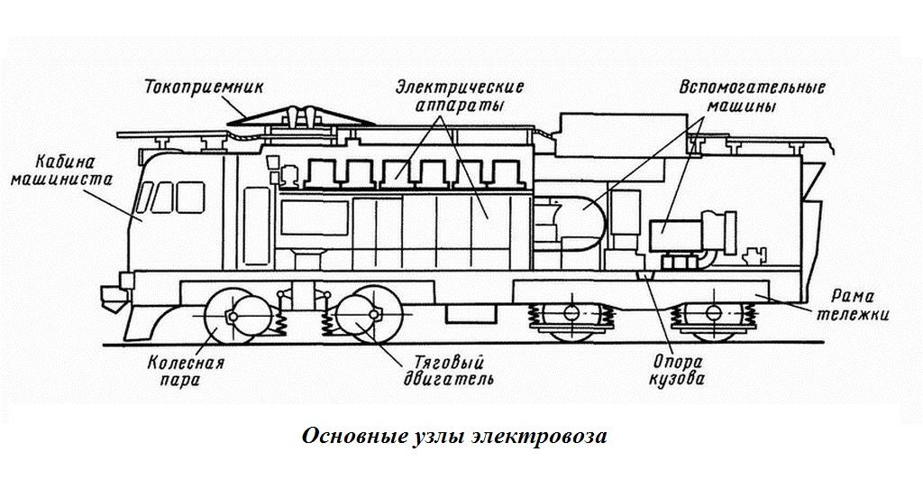 буксовый узел предназначен сцбист JaktФинский